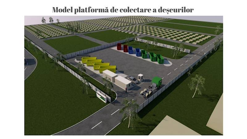 platforma de colectare
