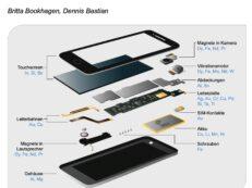 reciclare deseuri telefoane mobile asociatia respo deee